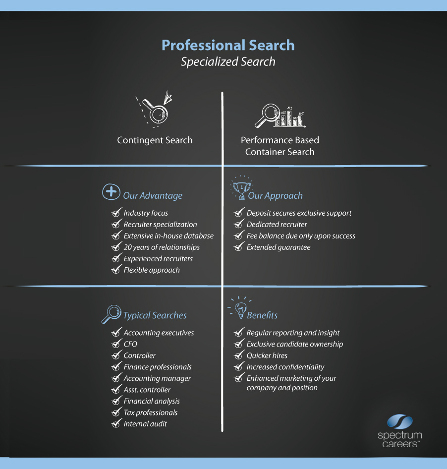Professional-Search-final2