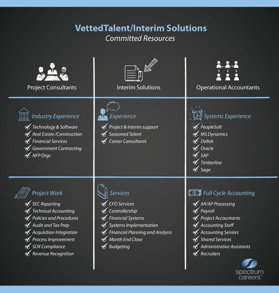 VettedTalent-Solutions-Final